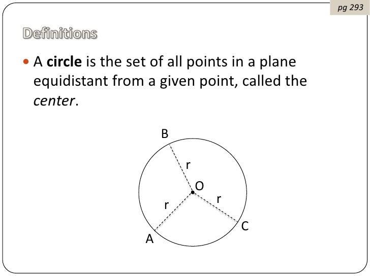 Circles Slide 2