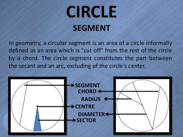 CIRCLE                         SEGMENTIn geometry, a circular segment is an area of a circle informallydefined as an area ...