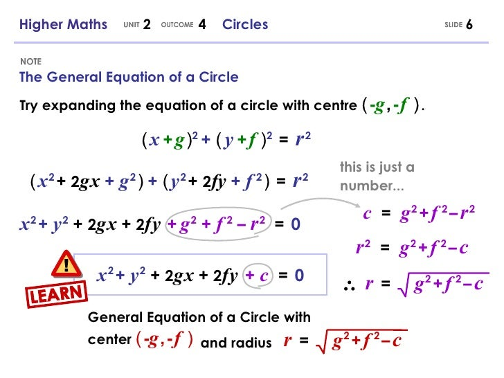 equations of circles In this lesson you will learn how to derive the equation of a circle by using the pythagorean theorem.