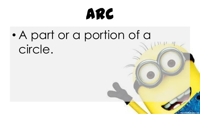 Arc • A part or a portion of a circle.