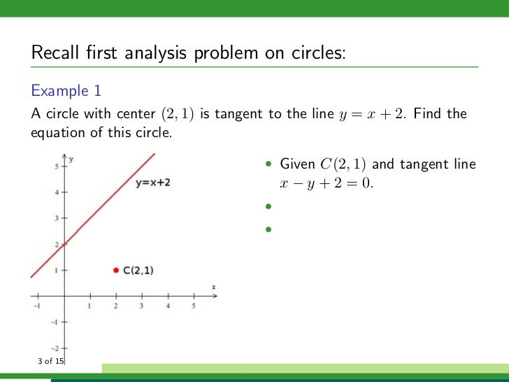Circles and Tangent Lines