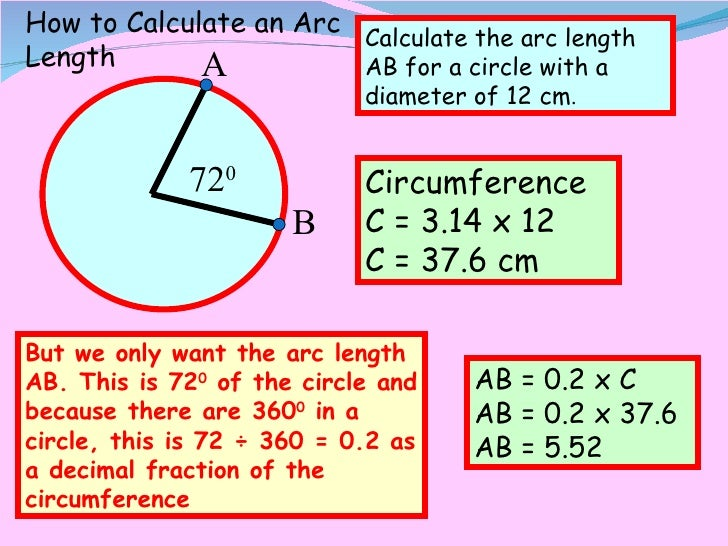 how to find out diameter from circumference