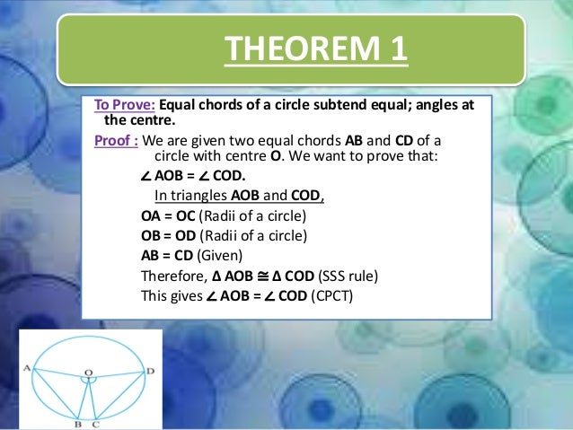 THEOREM3 The perpendicular from the centre of a circle to a chord bisects the chord.