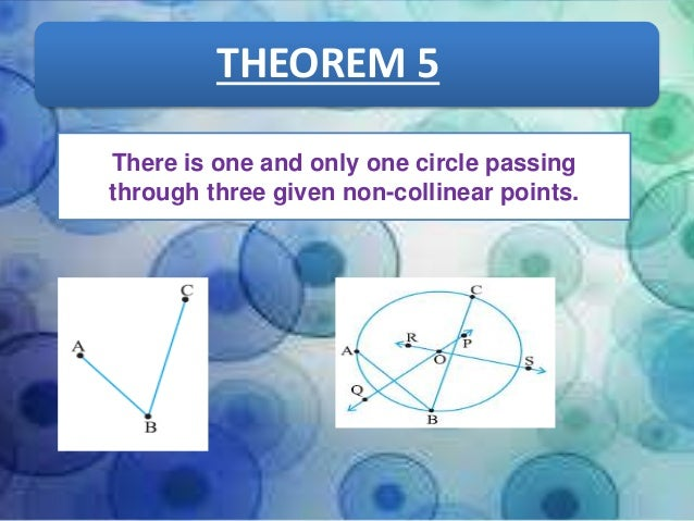 THEOREM 7 Chords equidistant from the centre of a circle are equal in length. Theorem 7 is converse of the Theorem 6