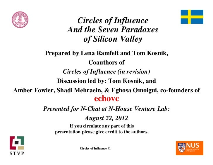Circles of Influence                   And the Seven Paradoxes                       of Silicon Valley         Prepared by...