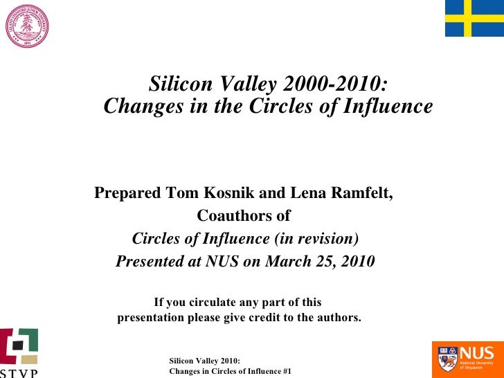 Silicon Valley 2000-2010: Changes in the Circles of Influence Prepared Tom Kosnik and Lena Ramfelt,  Coauthors of  Circles...
