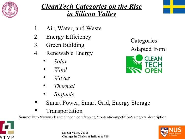 CleanTech Categories on the Rise in Silicon Valley <ul><li>Air, Water, and Waste </li></ul><ul><li>Energy Efficiency </li>...