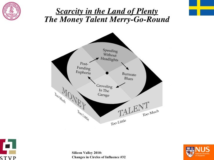 Scarcity in the Land of Plenty The Money Talent Merry-Go-Round