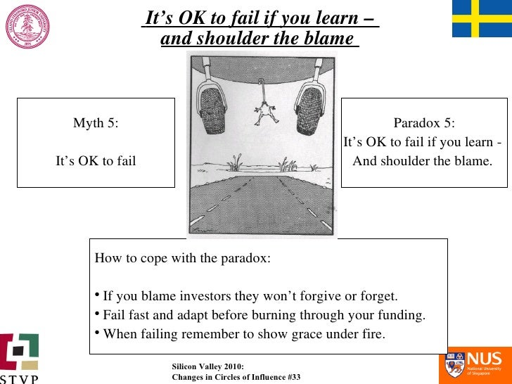 It's OK to fail if you learn –  and shoulder the blame  Myth 5: It's OK to fail Paradox 5: It's OK to fail if you learn - ...