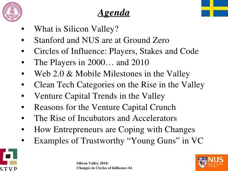 Agenda <ul><li>What is Silicon Valley? </li></ul><ul><li>Stanford and NUS are at Ground Zero </li></ul><ul><li>Circles of ...