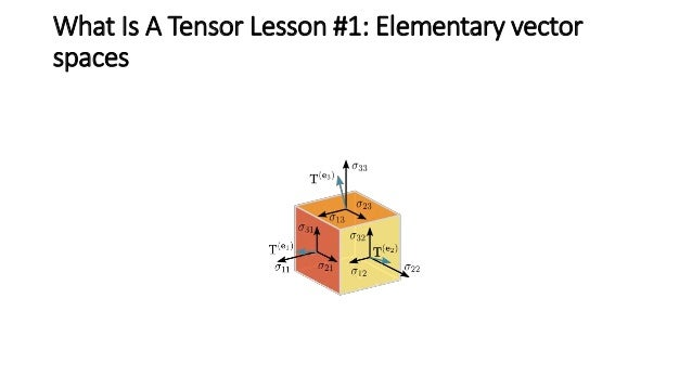 THE TENSOR-COULD BE A BOSX SHAPE-BUT ALSO COULD BE SHAPED LIKE ABALL