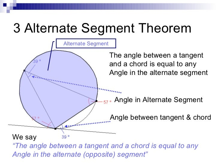 Theorems For Interior And Exterior Angles Of A Polygon What Are Theorems Youtube Circle