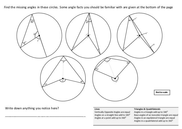 Circle theorems starter intro to arrow theorem