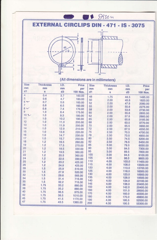 Central motors circlips list for Circlips interieur din 472
