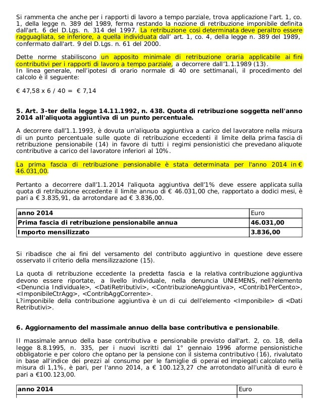 Offerte Di Lavoro Da Casa A Milano