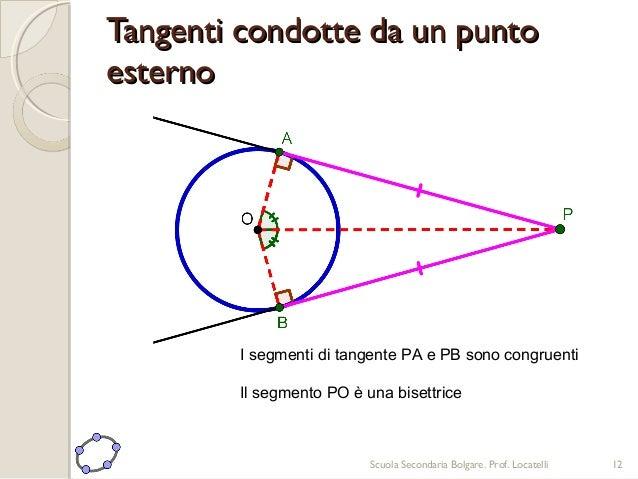 Circonferenza e cerchio for Punto p esterno alla circonferenza