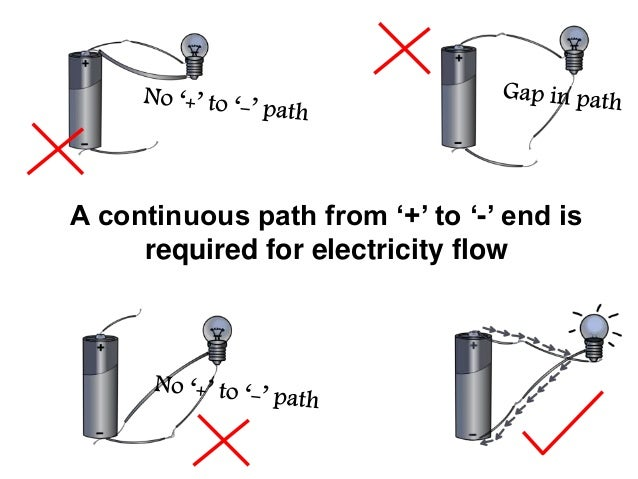 how electric circuit works  electric circuit basic