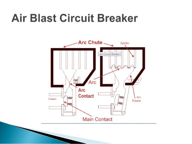 Air Circuit Breaker