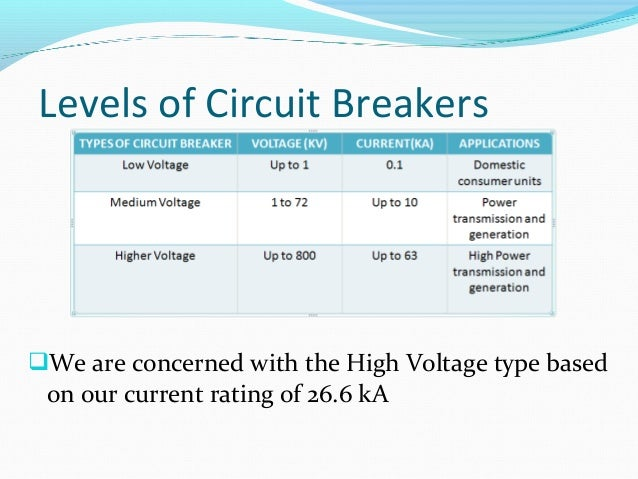 Circuitbreaker HIGH VOLTAGE CIRCUIT