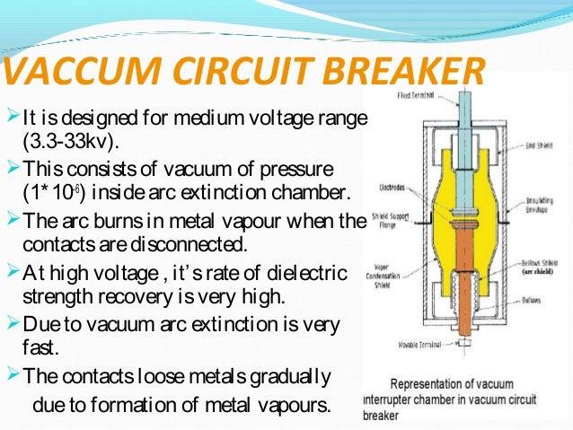 15 VACCUM CIRCUIT BREAKER
