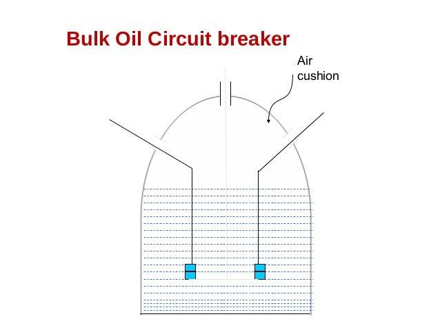 Circuit Breaker Presentation