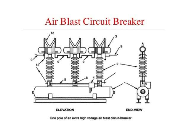 air blast breaker pictures to pin on pinterest