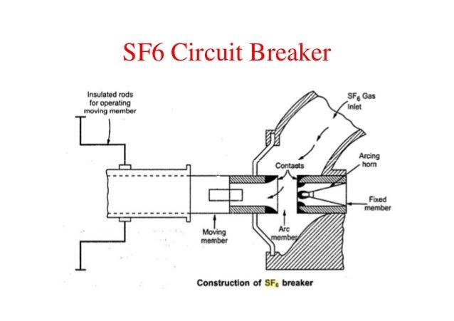 sf6 circuit breaker wiring diagram