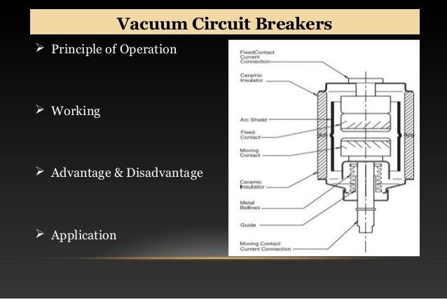 Circuit breakers sf6 circuit breakersf6 circuit breaker properties of sulphur hexafluoride sciox Images