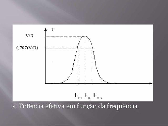 Circuito rlc ressonncia e diagrama de fasores potncia efetiva em funo da frequncia 17 ccuart Gallery