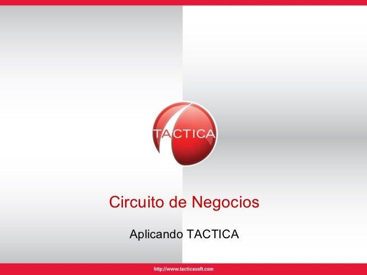 Circuito de Negocios Aplicando TACTICA