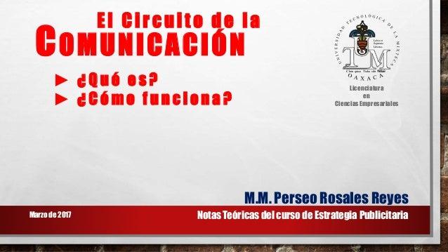 Circuito De La Comunicacion : El circuito de la comunicación qué es y cómo funciona