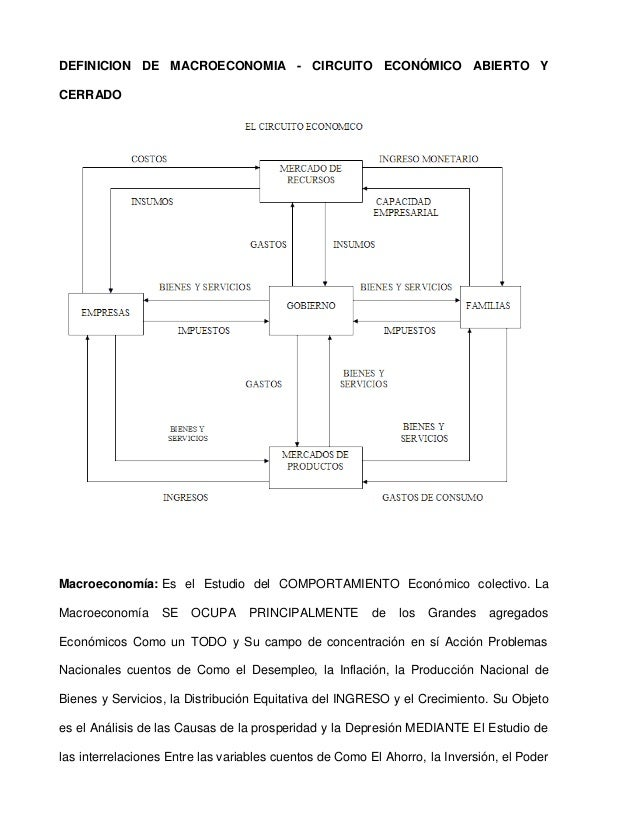 DEFINICION DE MACROECONOMIA - CIRCUITO ECONÓMICO ABIERTO Y CERRADO Macroeconomía: Es el Estudio del COMPORTAMIENTO Económi...