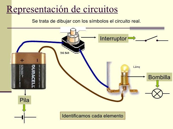 Circuito Que Tenga Un Interruptor Una Pila Y Una Bombilla : Circuito eléctrico