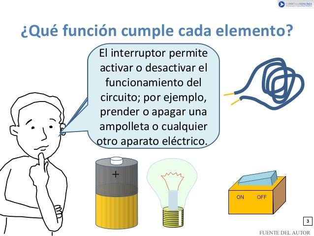 Circuito Y Sus Partes : Circuito electrico simple