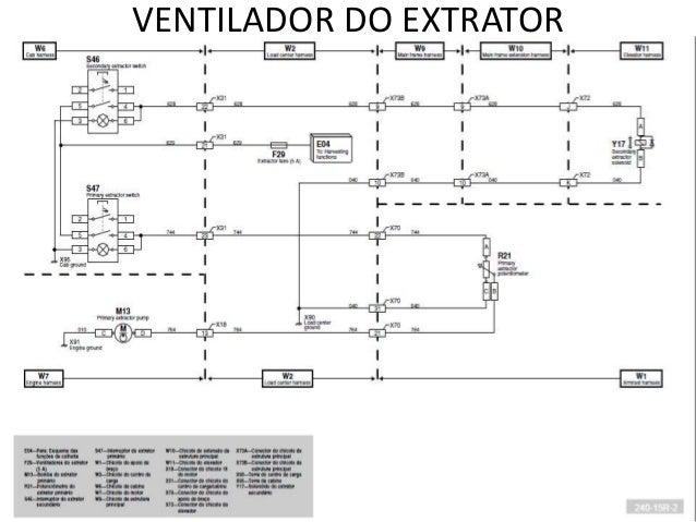 Circuito Eletrico : Circuito eletrico treinamento