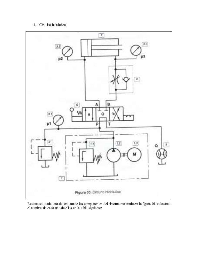 Circuito Hidraulico : Circuito hidráulico