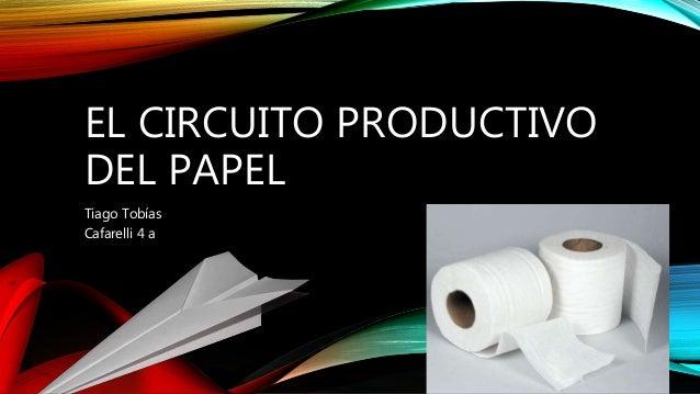 Circuito Productivo Del Tomate : Circuito productivo del papel