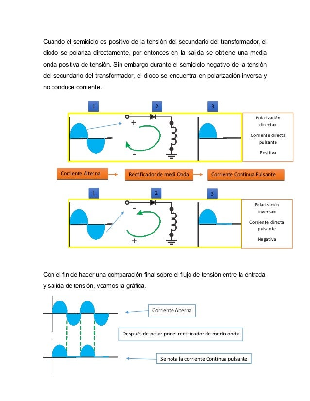 Circuito Rectificador : Circuito rectificador de media onda