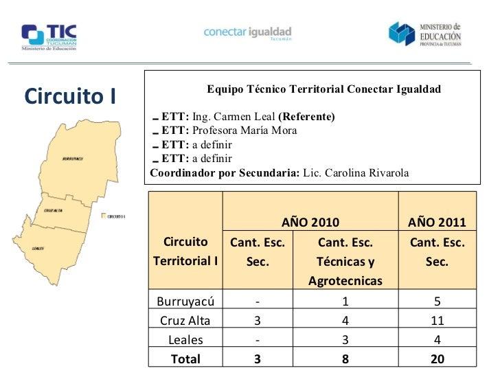 Circuito I <ul><li>Equipo Técnico Territorial Conectar Igualdad </li></ul><ul><li>ETT:  Ing. Carmen Leal  (Referente) </li...