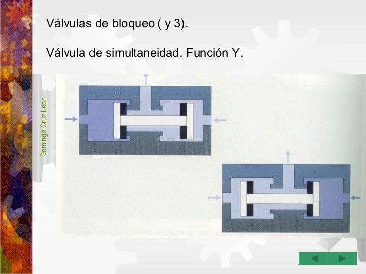 Circuito Neumatico Simple : Circuitos neumaticos