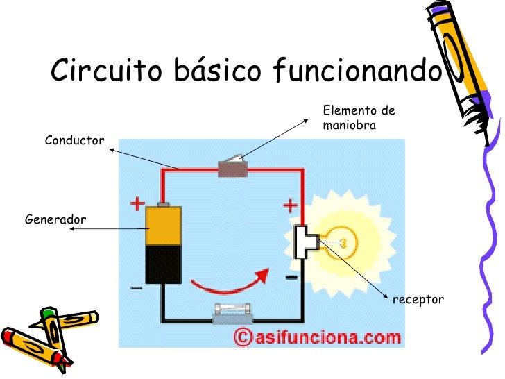 Circuito Electrico Basico : Circuitos to