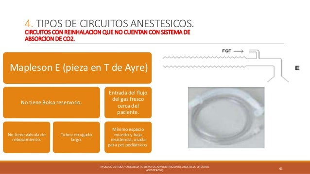 Circuitos anestesicos; sistema de administracion de anestesia Slide 61