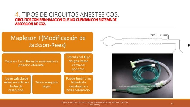 Circuito Jackson Rees : Circuitos anestesicos sistema de administracion anestesia