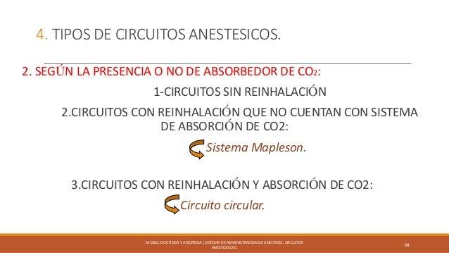 Circuitos anestesicos; sistema de administracion de anestesia Slide 64