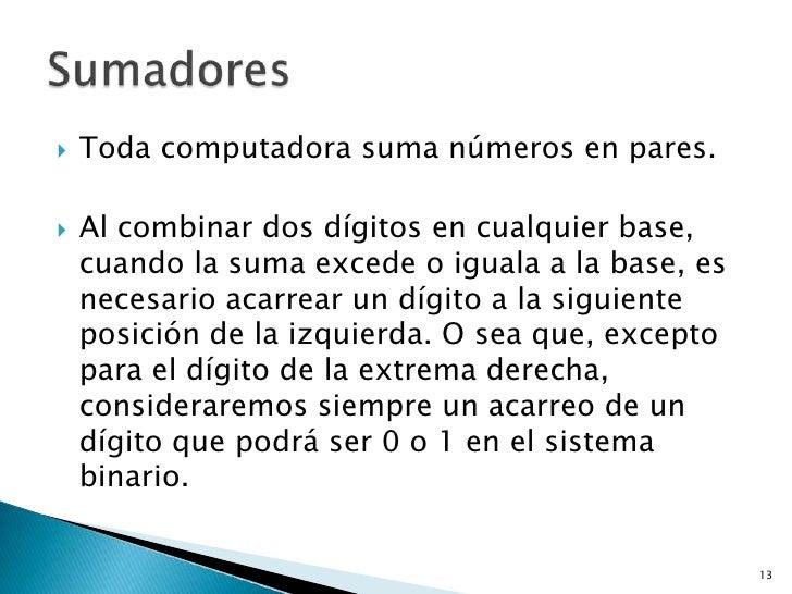    Toda computadora suma números en pares.   Al combinar dos dígitos en cualquier base,    cuando la suma excede o igual...