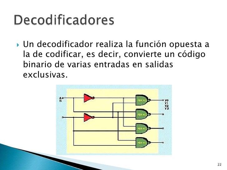    Un decodificador realiza la función opuesta a    la de codificar, es decir, convierte un código    binario de varias e...