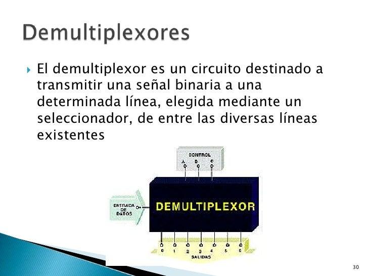    El demultiplexor es un circuito destinado a    transmitir una señal binaria a una    determinada línea, elegida median...
