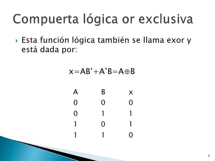    Esta función lógica también se llama exor y    está dada por:               x=AB'+A'B=A⊕B                 A      B    ...
