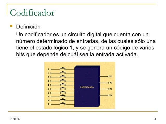 Circuito Logico Definicion : Circuitos combinatorios