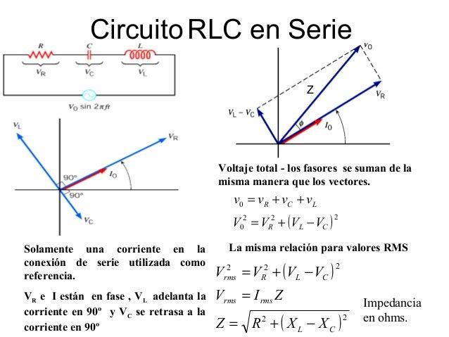 Circuito Rlc Serie : Circuitos de corriente alterna
